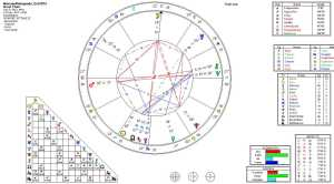 MercuryRetrograde_October2013